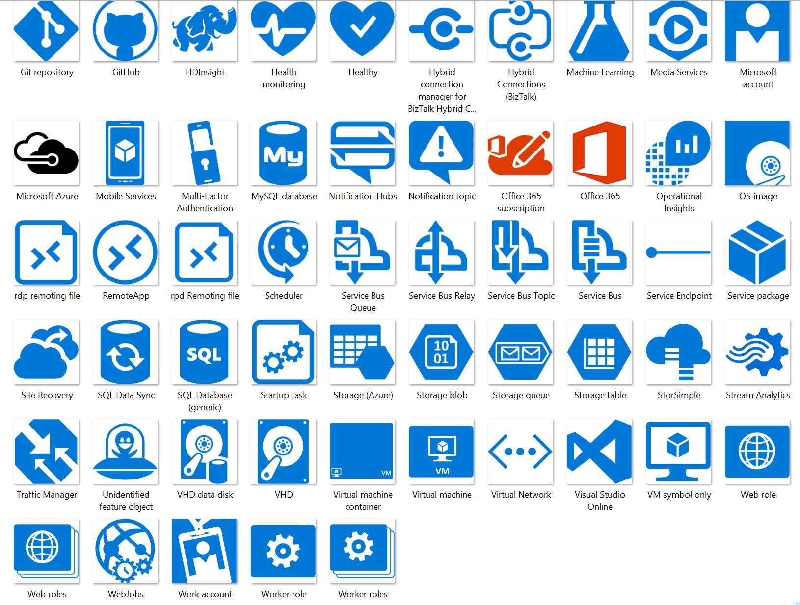 Sharepoint 2013 visio stencils